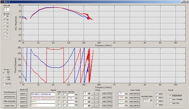CSA d&b rbv all subs 0 360 3,2 ms pol inv