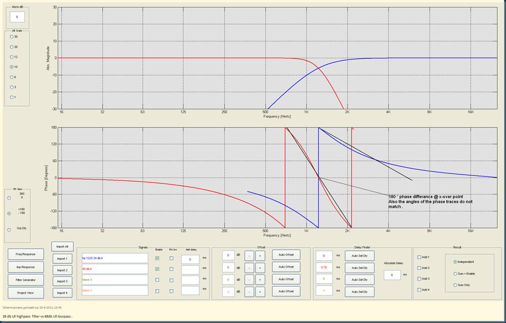 24 lr vs 48 lr phase trace 180°