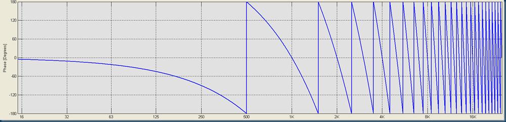 full range 1ms time differance RBV