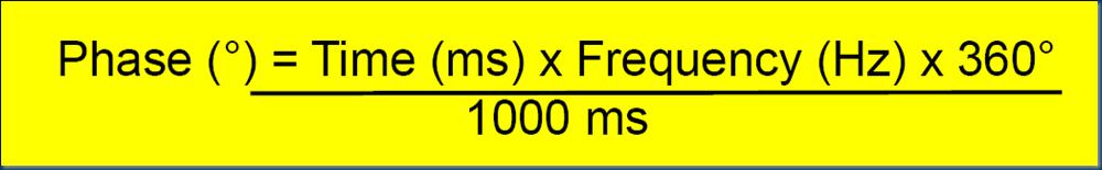 phase formula