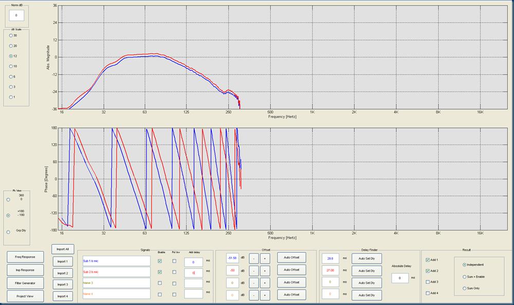 RBV S1   S2  b mic log nop