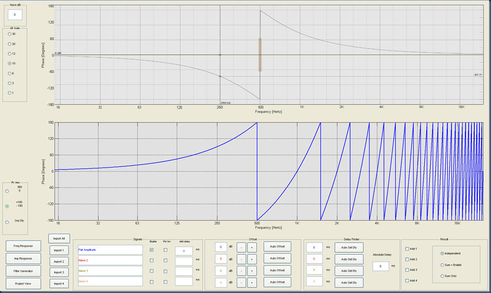 RBV vs compass complemantary allpass 2 @500Hz