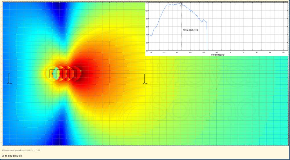 S1 2 3 4 log 108,2 dB map
