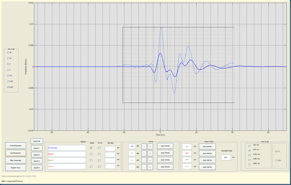 S1 to 4 impulse response RBV