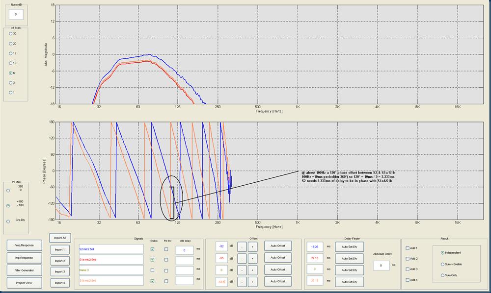 S2 nop vs S1a S1b 0.5db offset