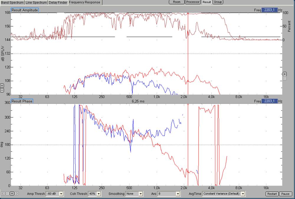 014 MID vs low hp lp 12db
