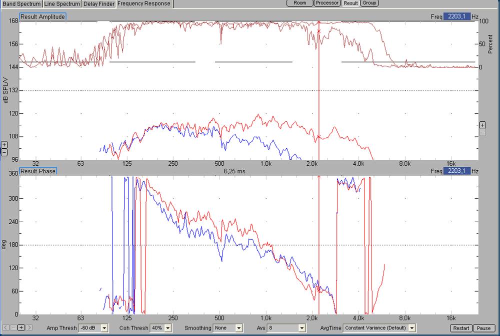 015  low hp lp 12db ap 2250 ap3 100 vs mid