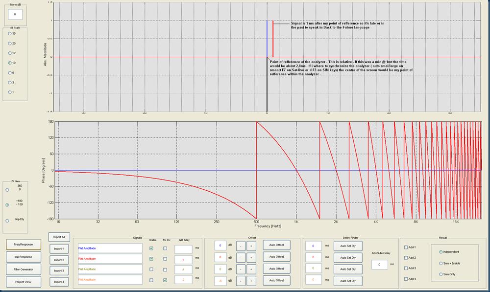 RBV phase vs ir offset 1 ms delay edit