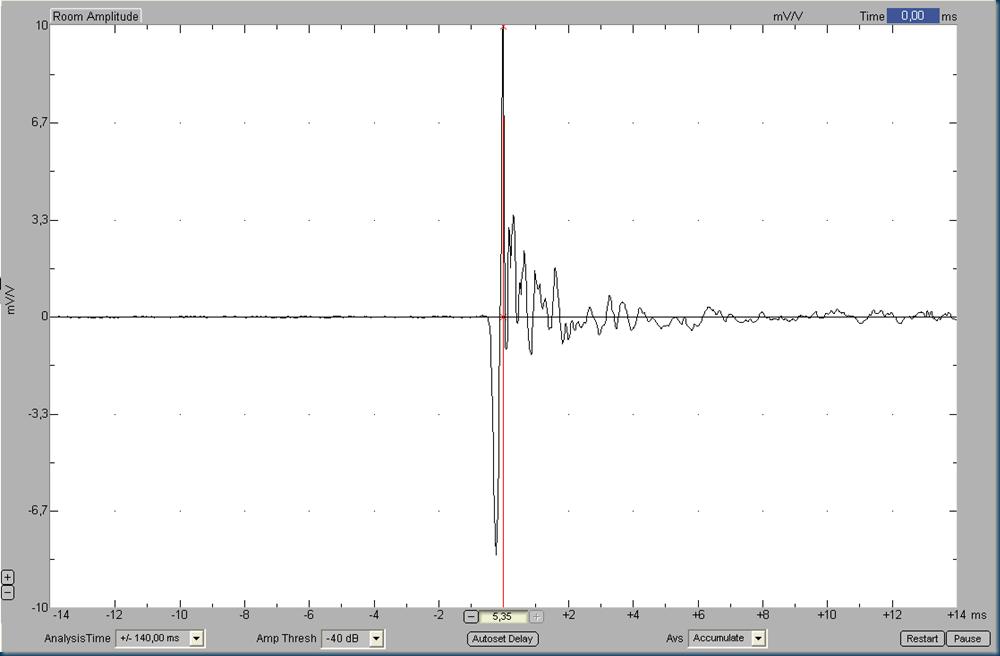 001 IR strt xvr alignment via ap2 filters