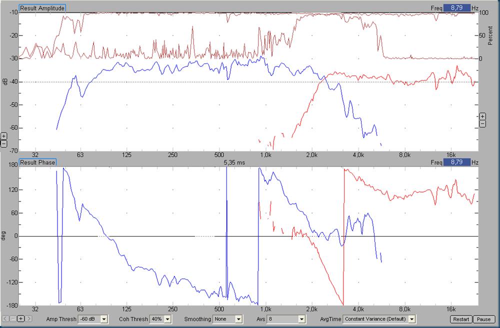 006 result xvr alignment 1st ap2 filter