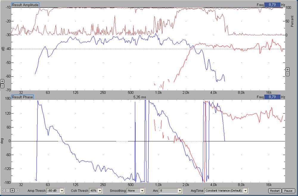 008 result xvr alignment 2nd ap2 filter