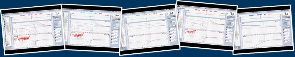 Butterworth high-pass filters @ 1 kHz weergegeven