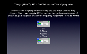 Group delay 4