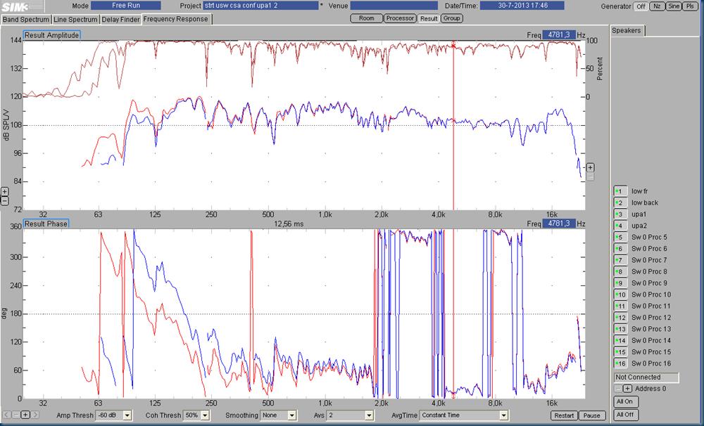 005b SIM upa nof vs upa 12db but hp