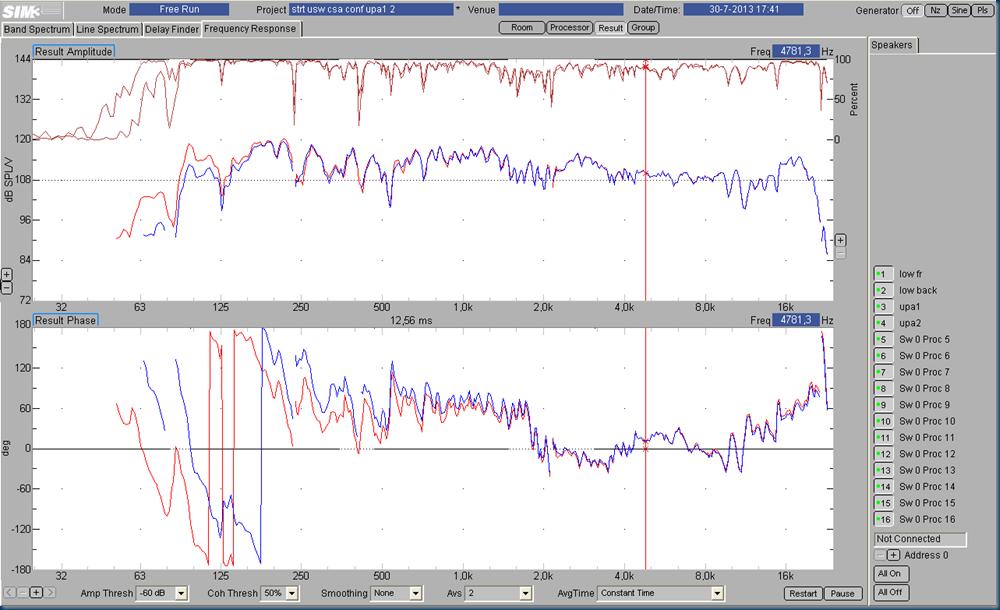 005 SIM upa nof vs upa 12db but hp
