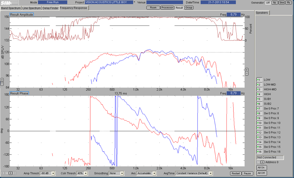 009 SIM high mid strt vs high mid filtered