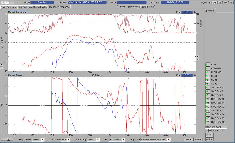 011 SIM lm strt vs low mid end