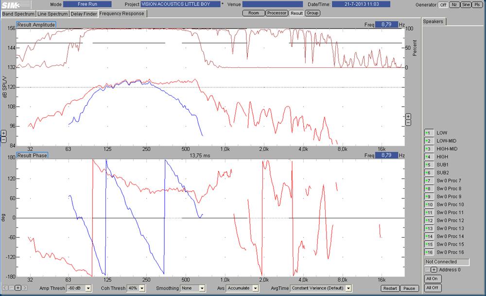 013 SIM low strt vs filtered