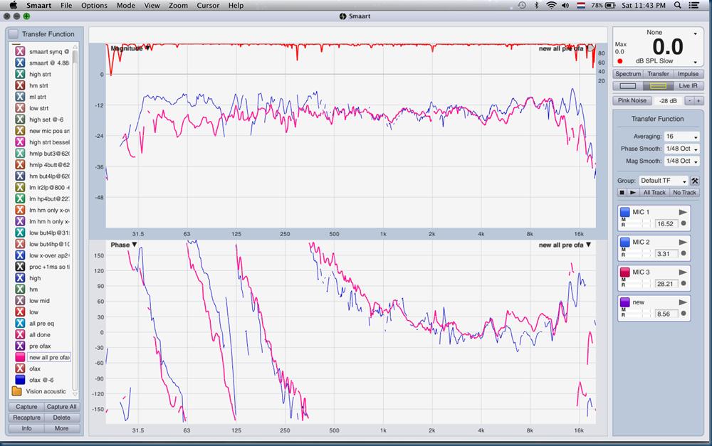015 onax vs ofax (ofax set to  6db)