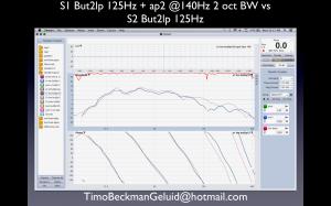 0023 gradient delay allpass