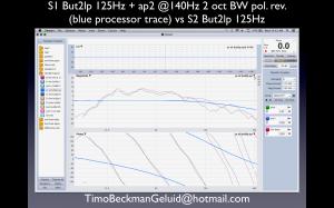 0027 gradient delay allpass
