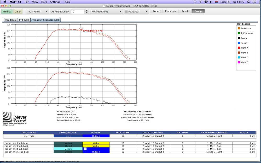 0001c csa strt compare mic1 sub front vs sub back
