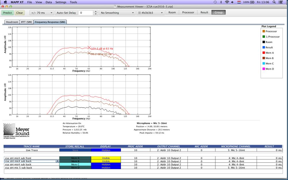 0004c csa strt compare mic4 sub front vs sub back