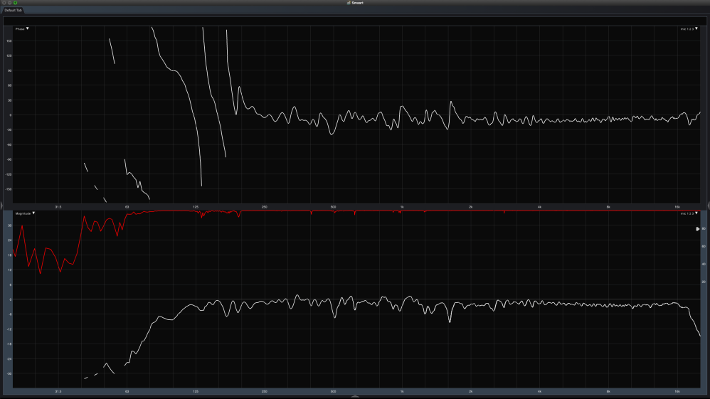 FIR on Low + high +:- 6ms latency 1:24 smoothing