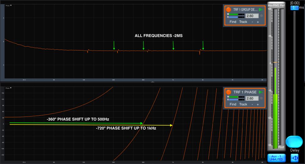 0006 Smaart at 2.6ms processor 0ms delay