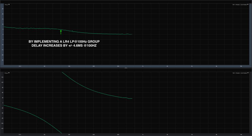 002 LR4 LP 100 Phase vs Group Delay