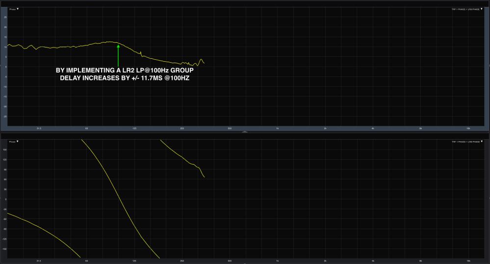 004 LR8 LP 100 Phase vs Group Delay