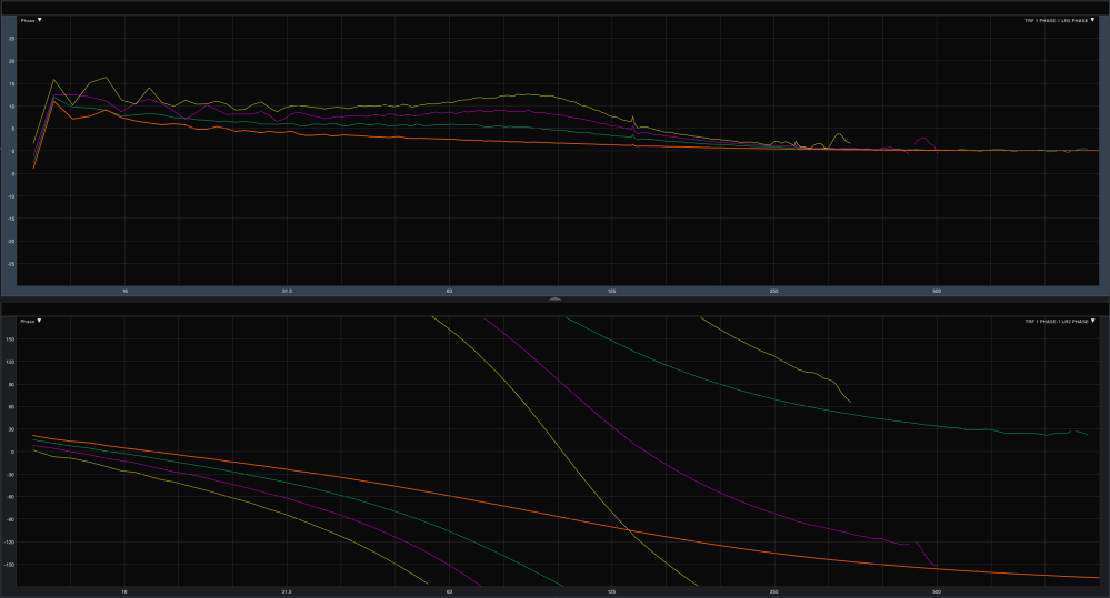 005 LR2 4 6 8 LP 100 Phase vs Group Delay