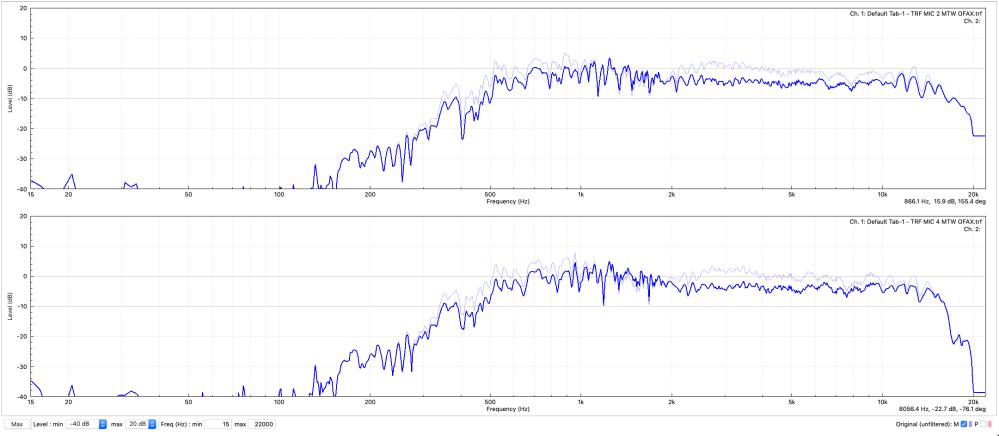 0003 data mtw start vs 1st eq points supplementay response mic2 3